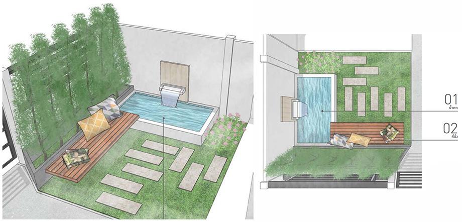 ไอเดียแต่งบ้านทาวน์เฮ้าส์จัดสวนหน้าบ้าน